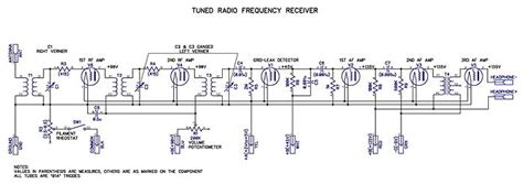 tuned radio frequency receiver wikipedia