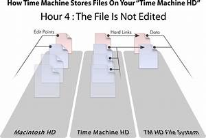 Welcome To Icanhelpyourmac Com  Tip Archive