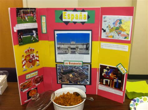 First Year Spanish High School Spanish Cultural Projects