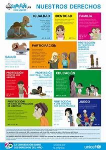 Derechos del niño y la niña a una Identidad Materiales para todas las Etapas Orientacion Andujar