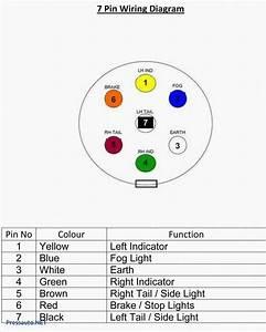 6 Way Trailer Plug Wiring Diagram Gmc