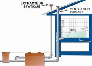 Extracteur Fosse Septique : mauvaise evacuation wc 9 messages ~ Premium-room.com Idées de Décoration