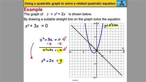Using A Quadratic Graph To Solve A Quadratic Equation Youtube