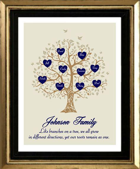 popular editable family tree templates designs