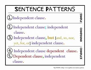 Writing  Conjunctions To Use To Make Your Writing Better