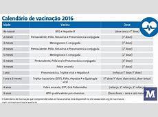 Calendário de vacinação atualizado já está em vigor em