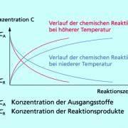 Konzentration Berechnen Chemie : rgt regel in chemie sch lerlexikon lernhelfer ~ Themetempest.com Abrechnung
