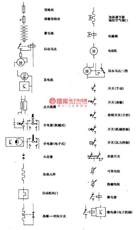 hvac drawing symbols the wiring diagram readingrat net