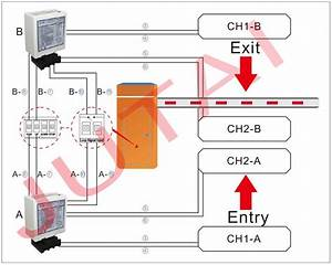 Wiring Diagram For Bft Gate Opener