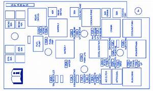 Chevrolet Cobalt 2008 Main Engine Fuse Box  Block Circuit Breaker Diagram