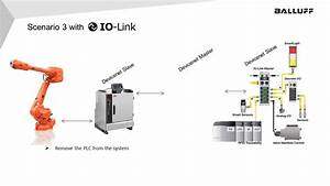 Abb Irc 5 Controller With Balluff Io Link Devicenet Module