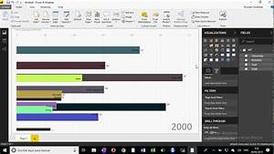 Grafico De Barras Animadas En Power Bi