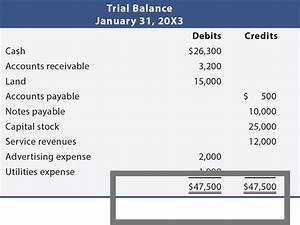 Trial Balance Worksheet Trail Balance Meaning And Procedure Of Trail Balance