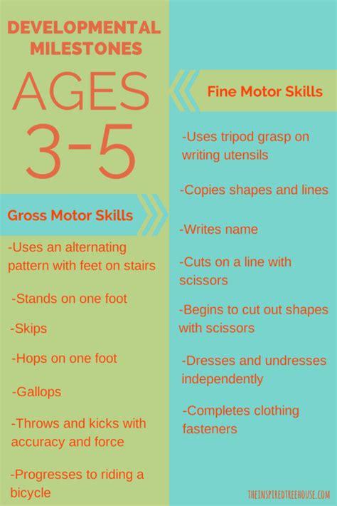 preschool milestones developmental milestones ages 3 5 the inspired treehouse 878