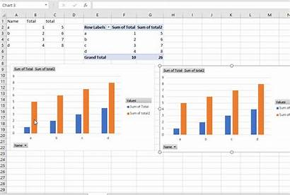 Pivot Multiple Table Charts Chart Excel Improve