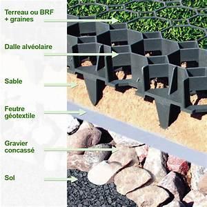 Dallage Exterieur Pour Passage Voiture : dalle stabilisatrice engazonner 100 recycl e all e ~ Premium-room.com Idées de Décoration