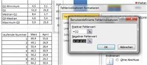 Cpk Wert Berechnen Beispiel : boxplot excel muster 4 1 ~ Themetempest.com Abrechnung