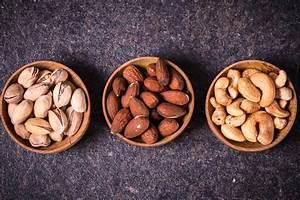 Mein Kalorienbedarf Berechnen : n sse gesund machen satt migros impuls ~ Themetempest.com Abrechnung
