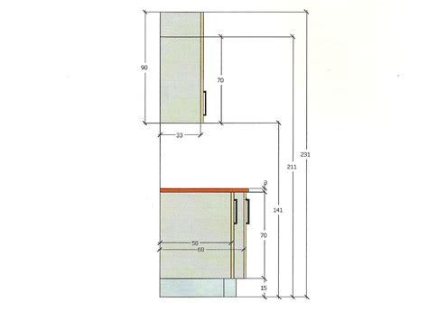 las medidas de los muebles de cocina cocinas muebles