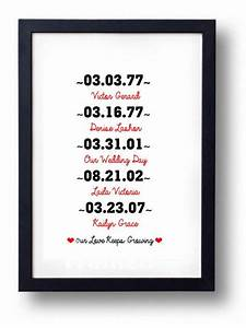 wedding anniversary gifts five year wedding anniversary With wedding anniversary gifts for husband