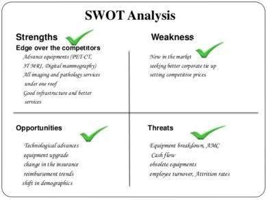 hospital swot analysis examples  examples