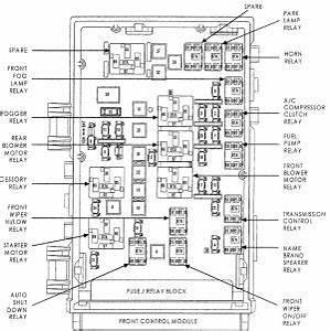 2006 dodge grand caravan fuse box diagram