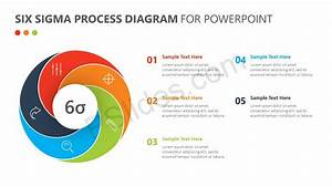 Six Sigma Process Diagram For Powerpoint