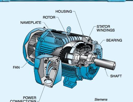 Application Of Electric Motor by Types Of Electric Motors And Their Applications