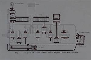 Kerr Stuart 4415  Mclaren Mdb4 Engine Update
