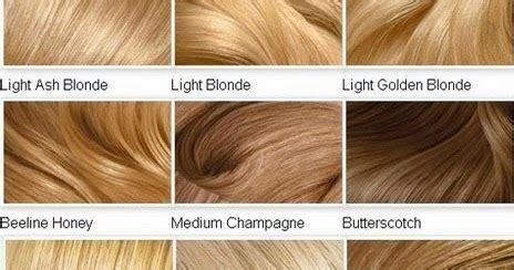 beste shades blonde farbe  frisuren fuer lange haare