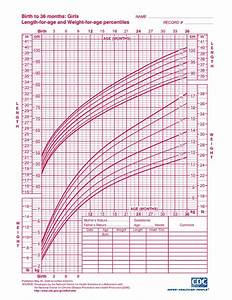 Growth Percentile Calculator Question Hi Lo When I