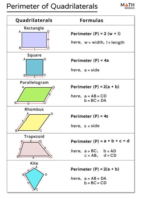 perimeter  quadrilateral formula examples