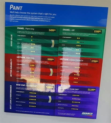 car paint color chart maaco home design