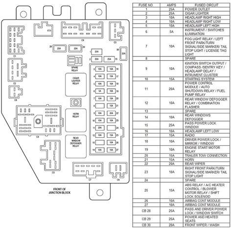 2000 Cherokee Classic fuse diagram   Jeep Cherokee Forum