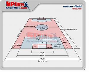skumartrp: FOOTBALL COURT DIMENSION