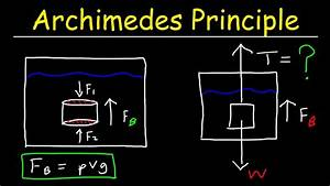Archimedes Principle  Buoyant Force  Basic Introduction