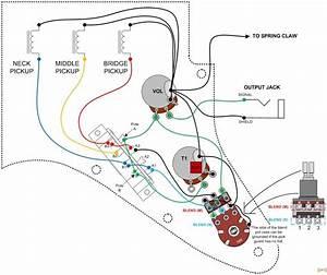 Standard Stratocaster Wiring Scheme
