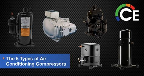 Air Conditioning Compressor Types