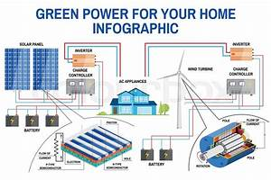 Solar Panel And Wind Power Generation System For Home Infographic  Simplified Diagram Of An Off
