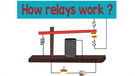 How Does A Relay Work?