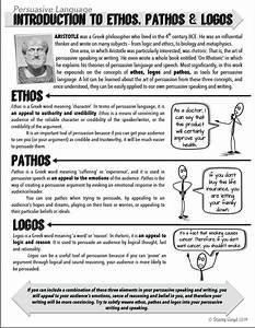 grade 11 english creative writing birth order essay titles as level english literature coursework help