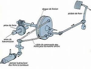 Mastervac Clio 2 : le servo frein technique page 1 ~ Gottalentnigeria.com Avis de Voitures