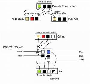Get Hunter Ceiling Fan Wiring Diagram With Remote Control