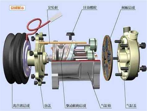 Components Automotive Air Conditioning Compressors Parti 1