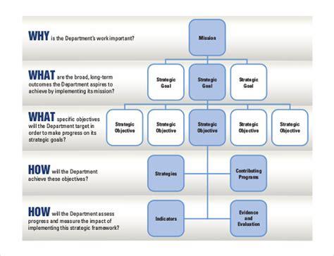 16+ Strategic Plan Templates  Pdf, Doc  Free & Premium