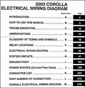 Toyota Corolla 2003 Wiring Diagram Manual