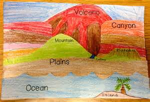 Earth Science Landforms Project