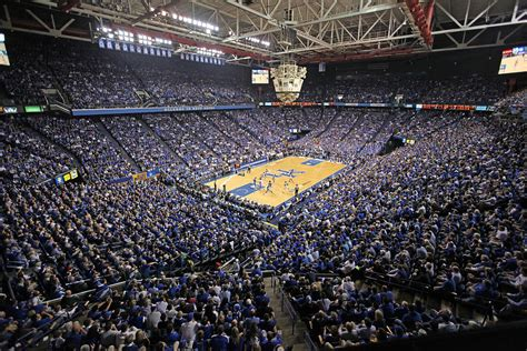 Opinions on rupp arena