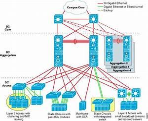 Networking - Do Huge Websites Have More Than One Global Uplink