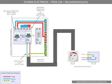 piano de cuisine leisure le schéma électrique des circuits spécialisés la prise 32a